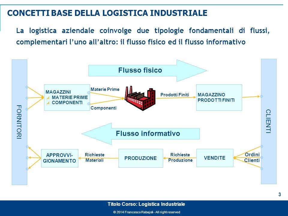 © 2014 Francesco Rabajoli - All right reserved 34 Titolo Corso: Logistica Industriale Logistica Industriale I costi delle scorte e gli indicatori del sistema logistico