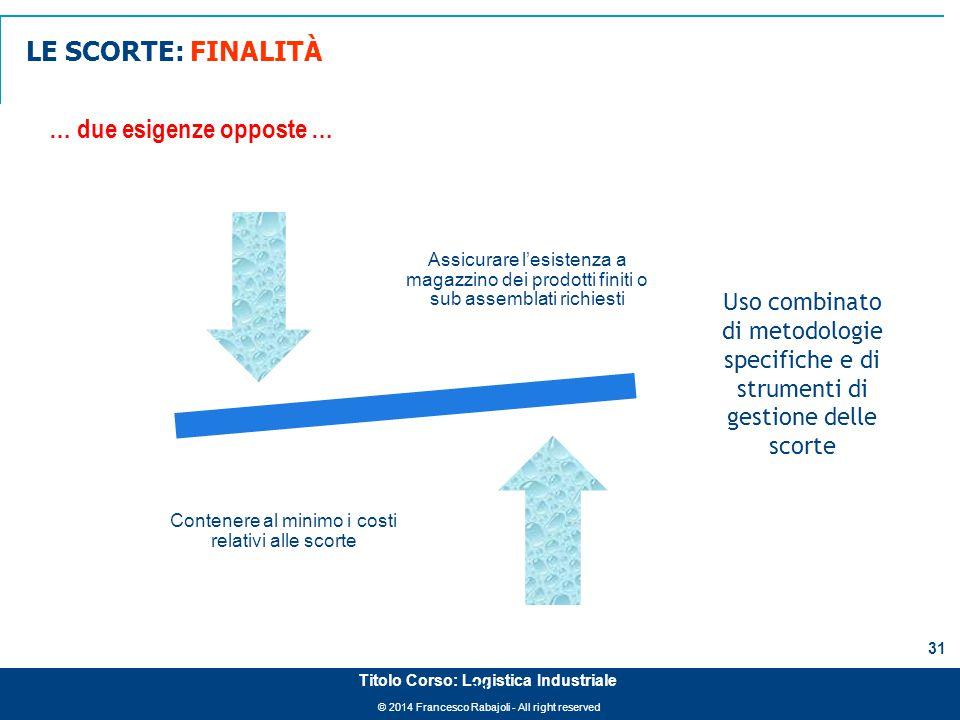 © 2014 Francesco Rabajoli - All right reserved 31 Titolo Corso: Logistica Industriale … due esigenze opposte … 31 Assicurare l'esistenza a magazzino d