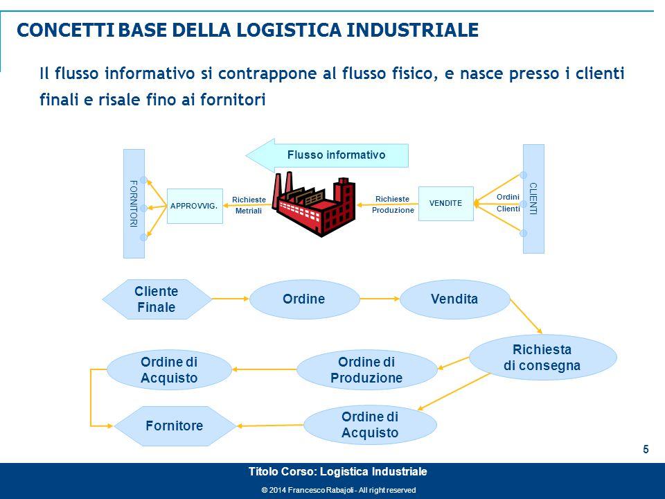 © 2014 Francesco Rabajoli - All right reserved 26 Titolo Corso: Logistica Industriale Logistica Industriale Le scorte: definizioni, classificazione e finalità