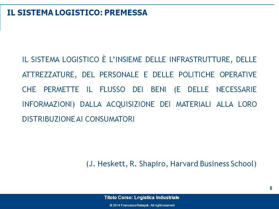 © 2014 Francesco Rabajoli - All right reserved 9 Titolo Corso: Logistica Industriale LA LOGISTICA CREA VALORE IN TERMINI DI SERVIZIO AL CLIENTE , INTESO COME VALORE DI:  TEMPO  LUOGO  DISPONIBILITÀ DEL PRODOTTO  DISPONIBILITÀ DI INFORMAZIONI 9 IL SISTEMA LOGISTICO: PREMESSA
