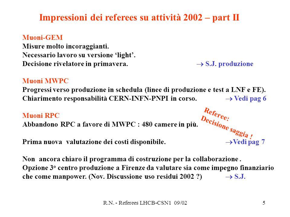 R.N. - Referees LHCB-CSN1 09/025 Impressioni dei referees su attività 2002 – part II Muoni-GEM Misure molto incoraggianti. Necessario lavoro su versio