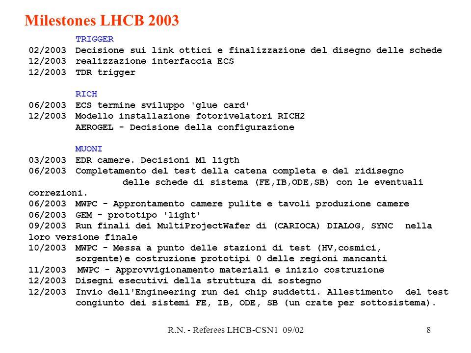 R.N. - Referees LHCB-CSN1 09/028 TRIGGER 02/2003Decisione sui link ottici e finalizzazione del disegno delle schede 12/2003realizzazione interfaccia E