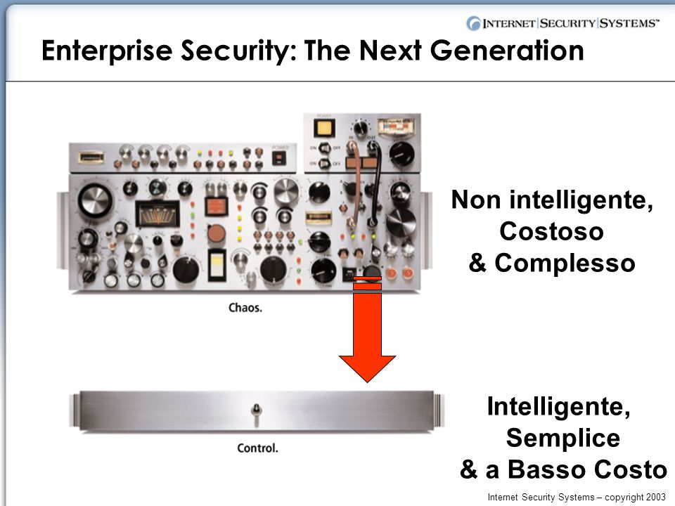 Internet Security Systems – copyright 2003 Enterprise Security: The Next Generation Non intelligente, Costoso & Complesso Intelligente, Semplice & a Basso Costo
