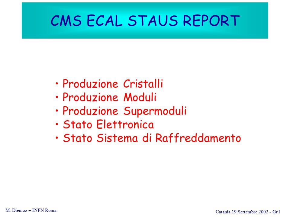 M. Diemoz – INFN Roma Catania 19 Settembre 2002 - Gr I CMS ECAL STAUS REPORT Produzione Cristalli Produzione Moduli Produzione Supermoduli Stato Elett