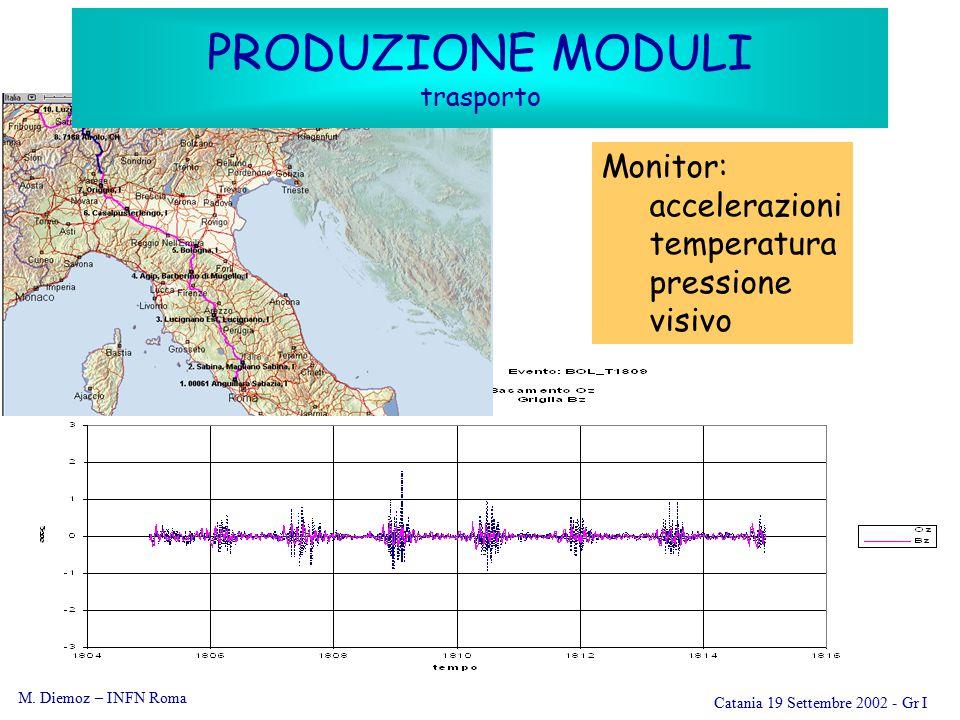 M. Diemoz – INFN Roma Catania 19 Settembre 2002 - Gr I PRODUZIONE MODULI trasporto Monitor: accelerazioni temperatura pressione visivo