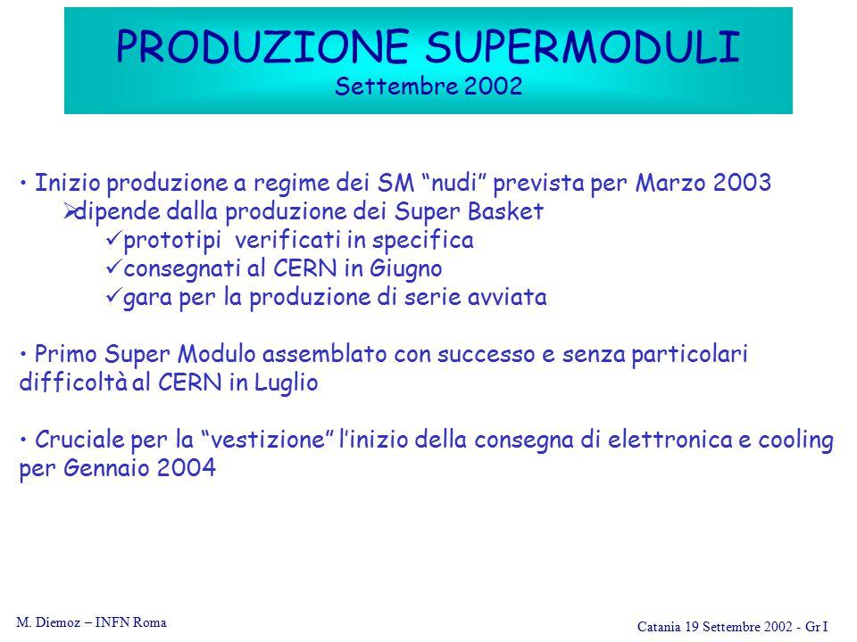 """M. Diemoz – INFN Roma Catania 19 Settembre 2002 - Gr I PRODUZIONE SUPERMODULI Settembre 2002 Inizio produzione a regime dei SM """"nudi"""" prevista per Mar"""