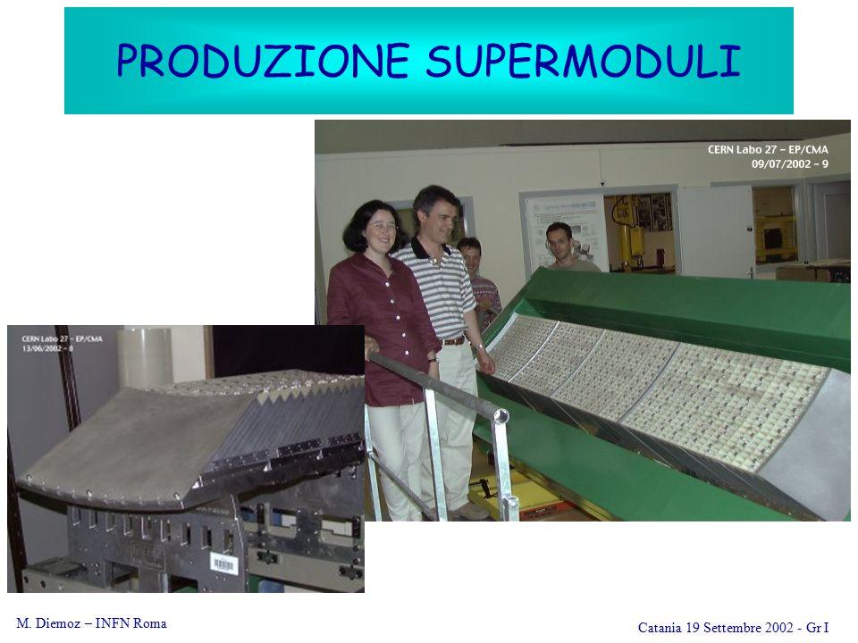 M. Diemoz – INFN Roma Catania 19 Settembre 2002 - Gr I PRODUZIONE SUPERMODULI