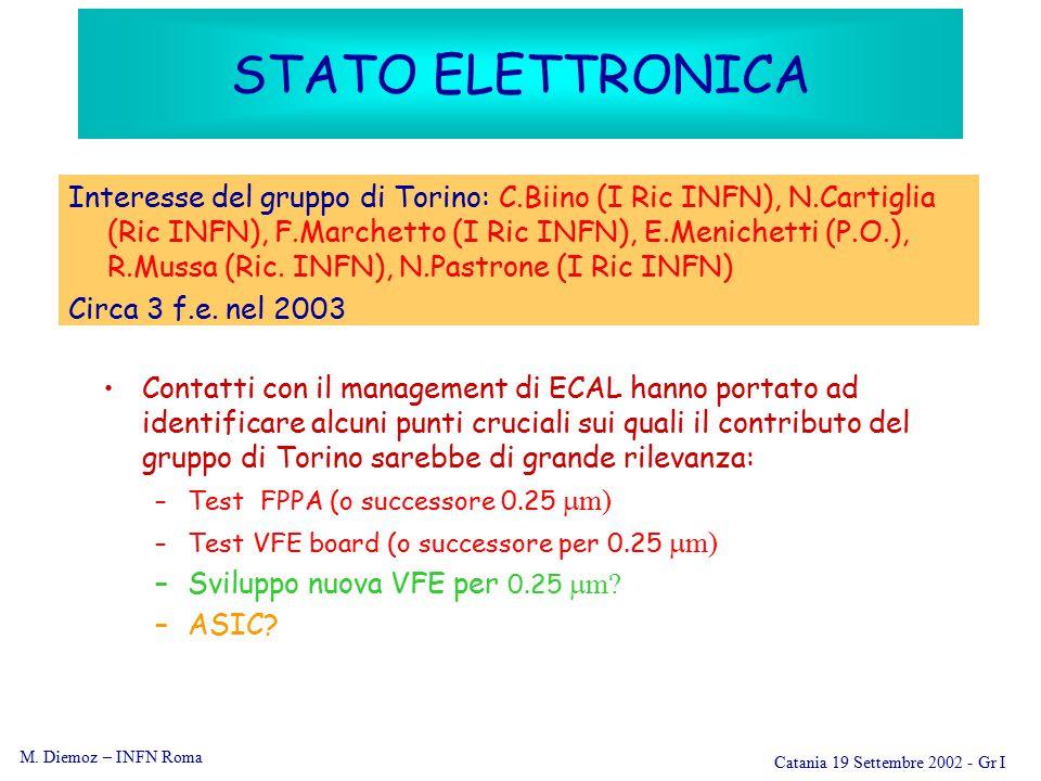 M. Diemoz – INFN Roma Catania 19 Settembre 2002 - Gr I STATO ELETTRONICA Contatti con il management di ECAL hanno portato ad identificare alcuni punti