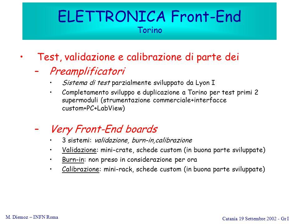M. Diemoz – INFN Roma Catania 19 Settembre 2002 - Gr I ELETTRONICA Front-End Torino Test, validazione e calibrazione di parte dei –Preamplificatori Si