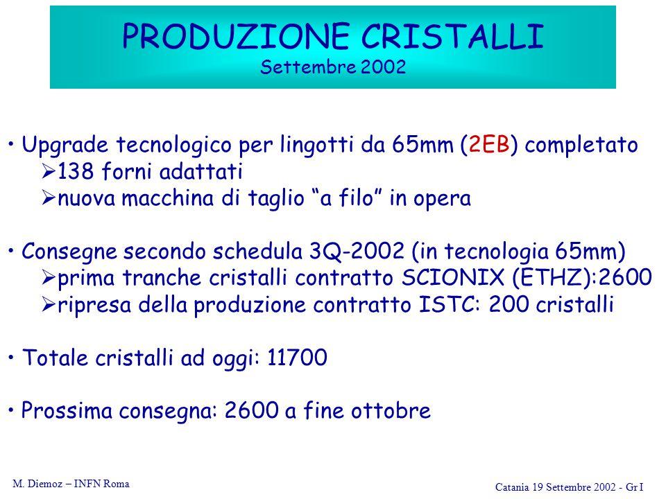 M. Diemoz – INFN Roma Catania 19 Settembre 2002 - Gr I PRODUZIONE CRISTALLI Settembre 2002 Upgrade tecnologico per lingotti da 65mm (2EB) completato 