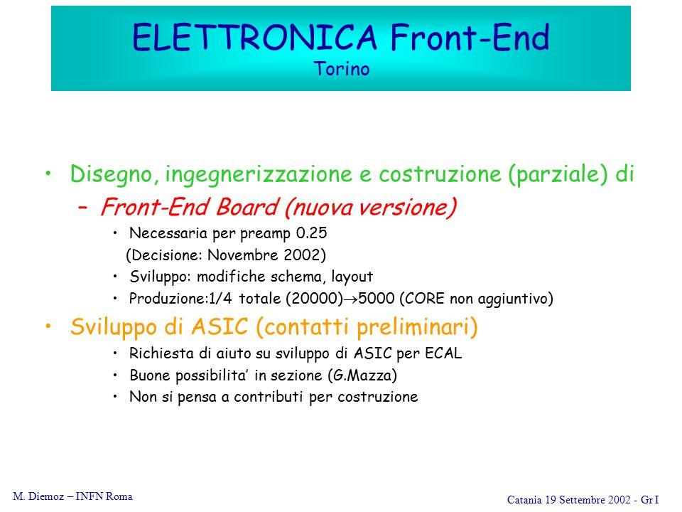 M. Diemoz – INFN Roma Catania 19 Settembre 2002 - Gr I ELETTRONICA Front-End Torino Disegno, ingegnerizzazione e costruzione (parziale) di –Front-End