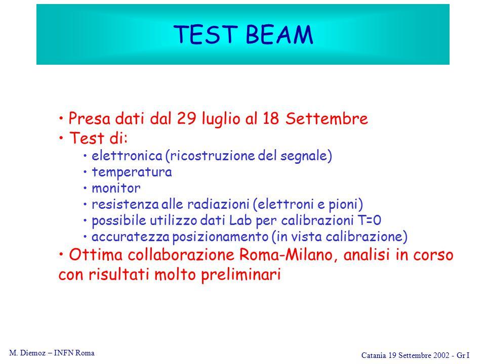M. Diemoz – INFN Roma Catania 19 Settembre 2002 - Gr I TEST BEAM Presa dati dal 29 luglio al 18 Settembre Test di: elettronica (ricostruzione del segn