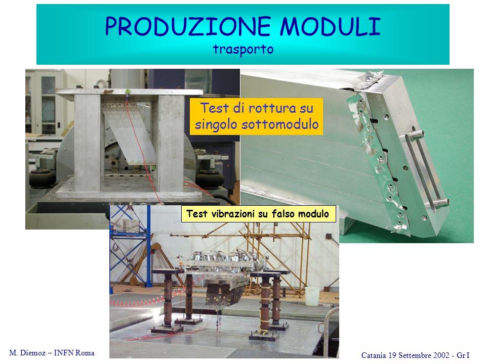 M. Diemoz – INFN Roma Catania 19 Settembre 2002 - Gr I PRODUZIONE MODULI trasporto Test di rottura su singolo sottomodulo Test vibrazioni su falso mod