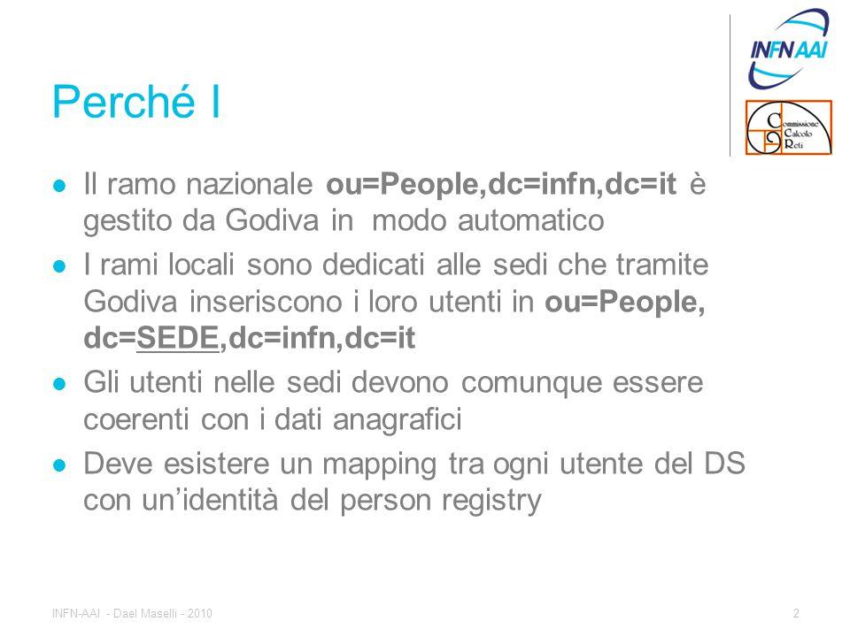 Perché I Il ramo nazionale ou=People,dc=infn,dc=it è gestito da Godiva in modo automatico I rami locali sono dedicati alle sedi che tramite Godiva inseriscono i loro utenti in ou=People, dc=SEDE,dc=infn,dc=it Gli utenti nelle sedi devono comunque essere coerenti con i dati anagrafici Deve esistere un mapping tra ogni utente del DS con un'identità del person registry 2INFN-AAI - Dael Maselli - 2010