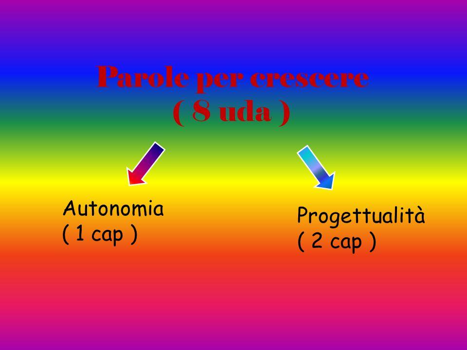 Parole per crescere ( 8 uda ) Autonomia ( 1 cap ) Progettualità ( 2 cap )