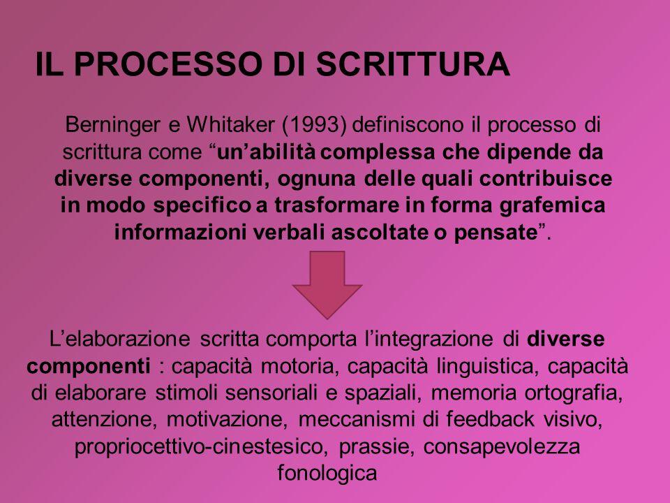 """IL PROCESSO DI SCRITTURA Berninger e Whitaker (1993) definiscono il processo di scrittura come """"un'abilità complessa che dipende da diverse componenti"""