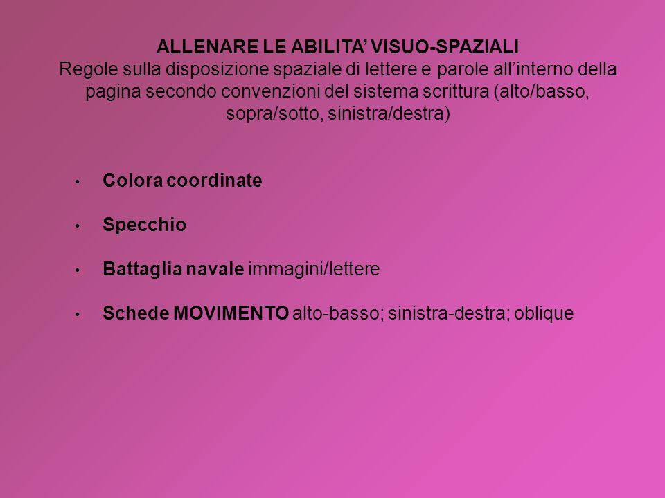 ALLENARE LE ABILITA' VISUO-SPAZIALI Regole sulla disposizione spaziale di lettere e parole all'interno della pagina secondo convenzioni del sistema sc