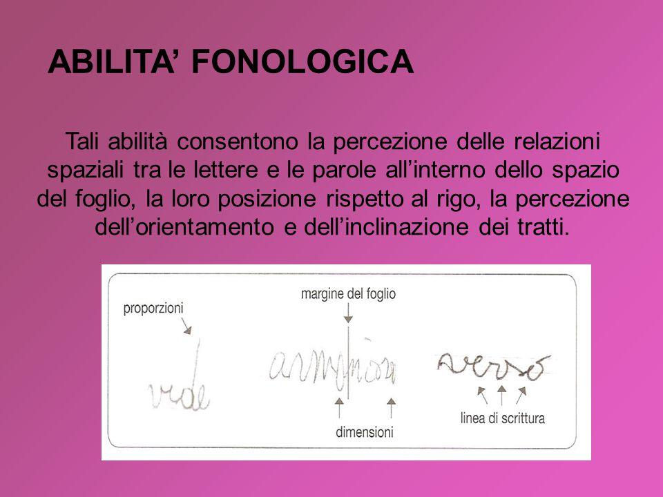 Tali abilità consentono la percezione delle relazioni spaziali tra le lettere e le parole all'interno dello spazio del foglio, la loro posizione rispe