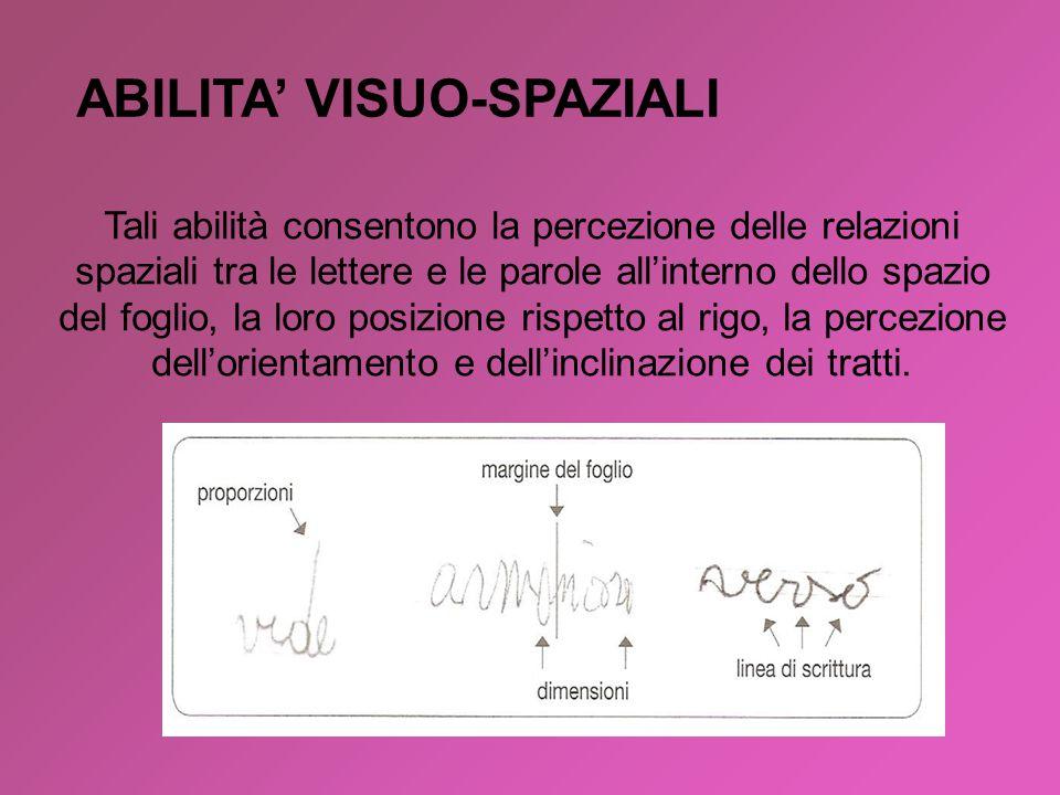 Questa abilità è necessaria al bambino per imparare le caratteristiche visive che contraddistinguono il singolo grafema nei diversi sistemi e per identificare che le lettere siano state formate completamente.
