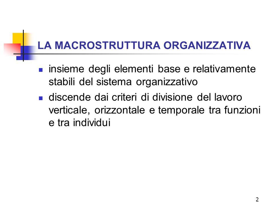 2 insieme degli elementi base e relativamente stabili del sistema organizzativo discende dai criteri di divisione del lavoro verticale, orizzontale e