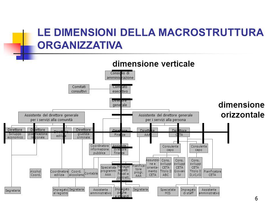 7 ORGANIGRAMMA rappresentazione grafica della struttura contiene la denominazione delle unità organizzative, le posizioni in cui queste sono articolate e le relazioni tra esse