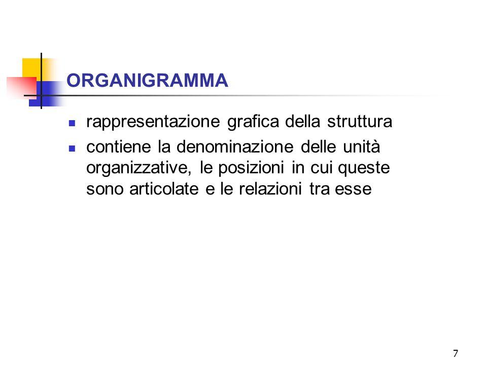 7 ORGANIGRAMMA rappresentazione grafica della struttura contiene la denominazione delle unità organizzative, le posizioni in cui queste sono articolat