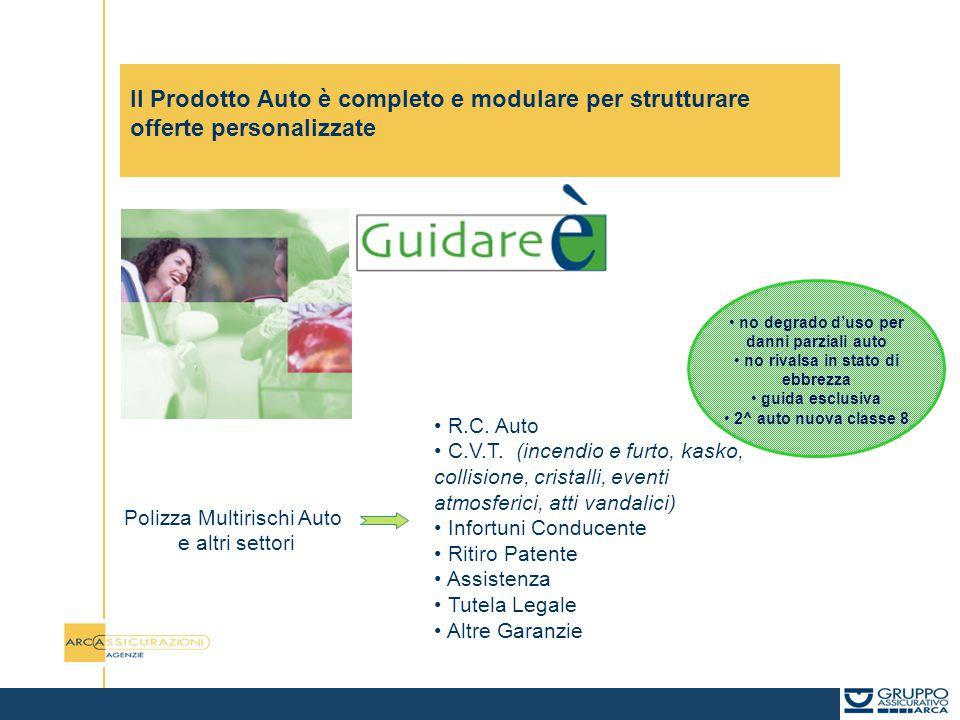 Il Prodotto Auto è completo e modulare per strutturare offerte personalizzate Polizza Multirischi Auto e altri settori R.C.