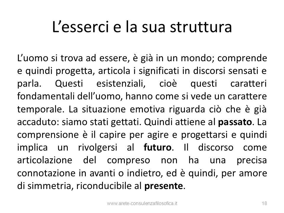 L'esserci e la sua struttura L'uomo si trova ad essere, è già in un mondo; comprende e quindi progetta, articola i significati in discorsi sensati e p