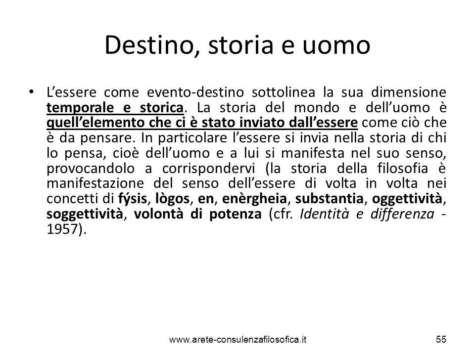 Destino, storia e uomo L'essere come evento-destino sottolinea la sua dimensione temporale e storica. La storia del mondo e dell'uomo è quell'elemento