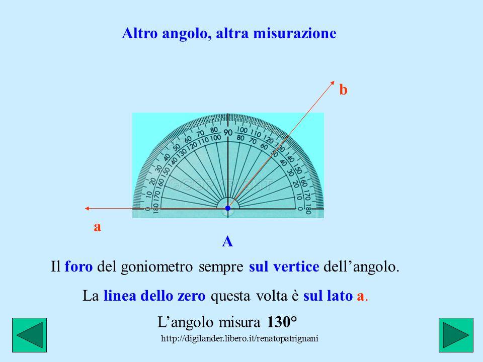 http://digilander.libero.it/renatopatrignani a b. A Come misurare un angolo con il goniometro Il foro posto al centro della linea orizzontale (dello z