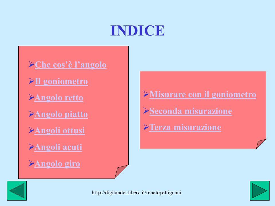 INDICE  Che cos'è l'angolo  Il goniometro  Angolo retto  Angolo piatto  Angoli ottusi  Angoli acuti  Angolo giro  Misurare con il goniometro  Seconda misurazione  Terza misurazione