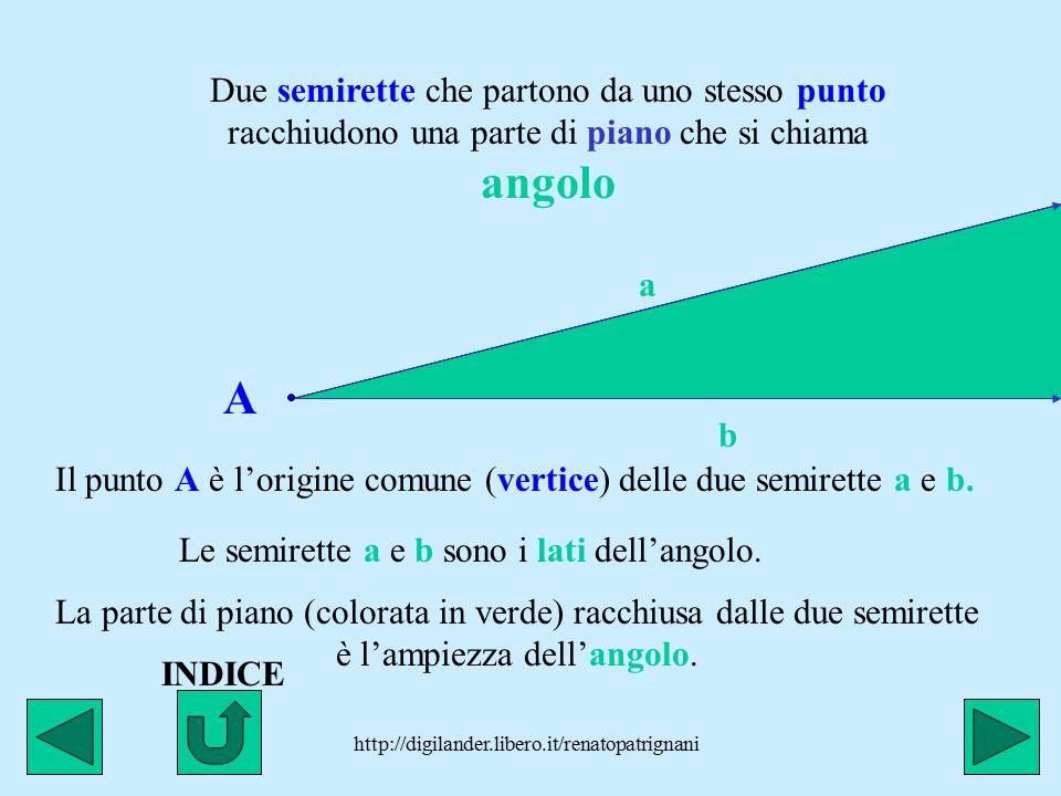 http://digilander.libero.it/renatopatrignani Due semirette che partono da uno stesso punto racchiudono una parte di piano che si chiama angolo A a b Le semirette a e b sono i lati dell'angolo.