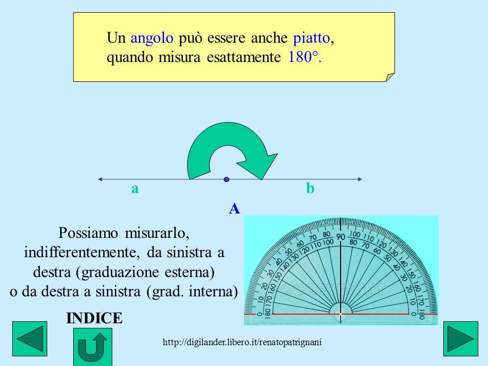 http://digilander.libero.it/renatopatrignani Ecco un altro angolo retto..A.A a b Per misurarlo serviamoci della graduazione esterna del goniometro, da