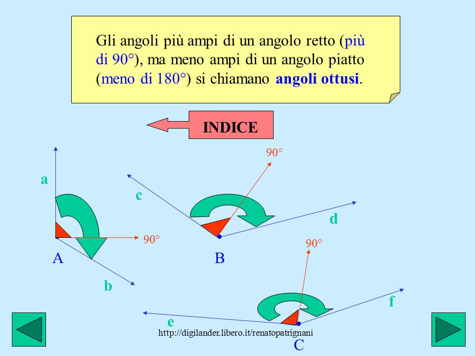 http://digilander.libero.it/renatopatrignani Gli angoli più ampi di un angolo retto (più di 90°), ma meno ampi di un angolo piatto (meno di 180°) si chiamano angoli ottusi.
