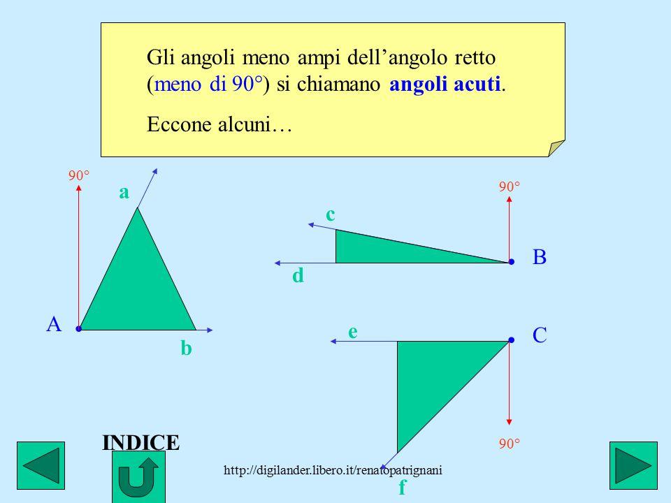 http://digilander.libero.it/renatopatrignani Gli angoli meno ampi dell'angolo retto (meno di 90°) si chiamano angoli acuti.