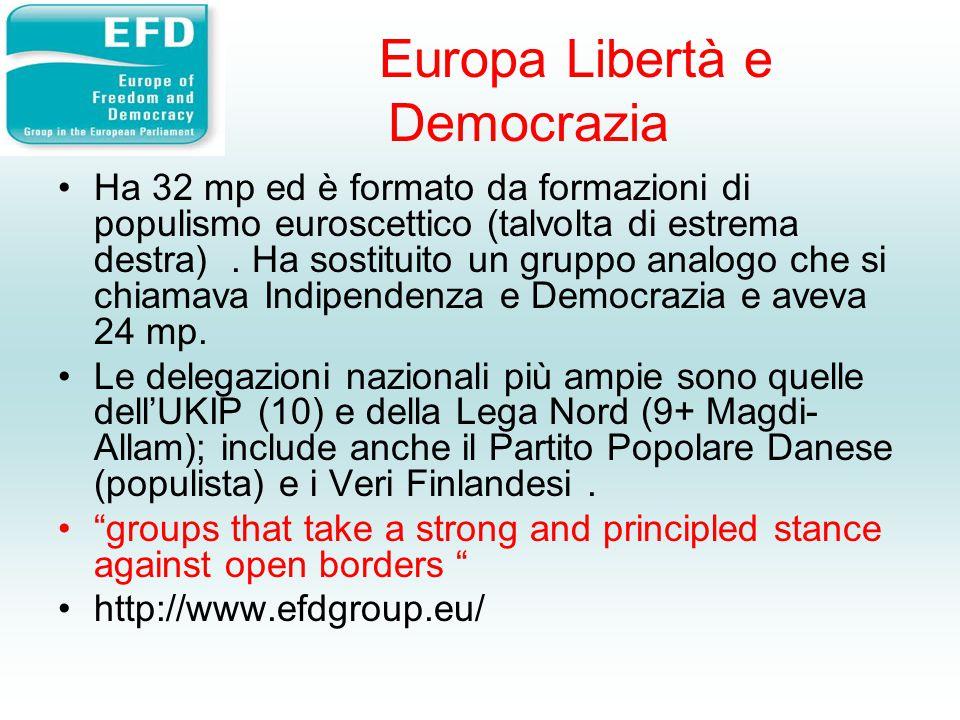 Europa Libertà e Democrazia Ha 32 mp ed è formato da formazioni di populismo euroscettico (talvolta di estrema destra).