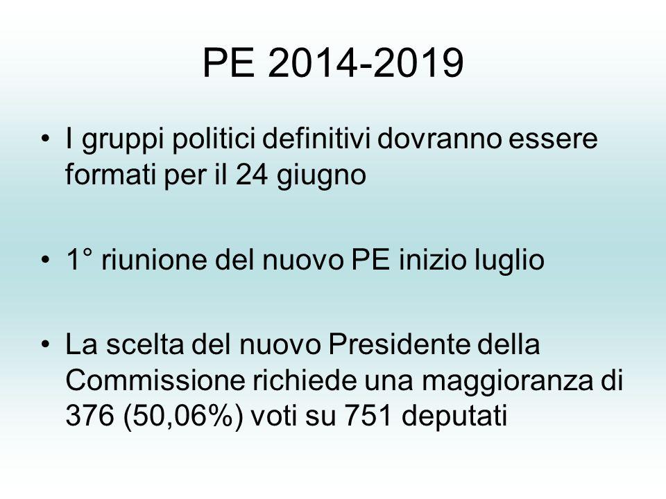 PE 2014-2019 I gruppi politici definitivi dovranno essere formati per il 24 giugno 1° riunione del nuovo PE inizio luglio La scelta del nuovo Presidente della Commissione richiede una maggioranza di 376 (50,06%) voti su 751 deputati