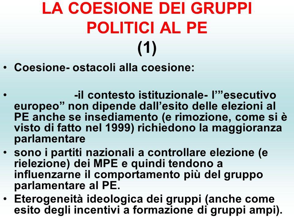 LA COESIONE DEI GRUPPI POLITICI AL PE (1) Coesione- ostacoli alla coesione: -il contesto istituzionale- l' esecutivo europeo non dipende dall'esito delle elezioni al PE anche se insediamento (e rimozione, come si è visto di fatto nel 1999) richiedono la maggioranza parlamentare sono i partiti nazionali a controllare elezione (e rielezione) dei MPE e quindi tendono a influenzarne il comportamento più del gruppo parlamentare al PE.