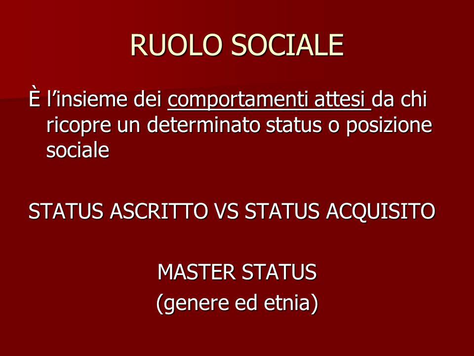 RUOLO SOCIALE È l'insieme dei comportamenti attesi da chi ricopre un determinato status o posizione sociale STATUS ASCRITTO VS STATUS ACQUISITO MASTER STATUS (genere ed etnia)