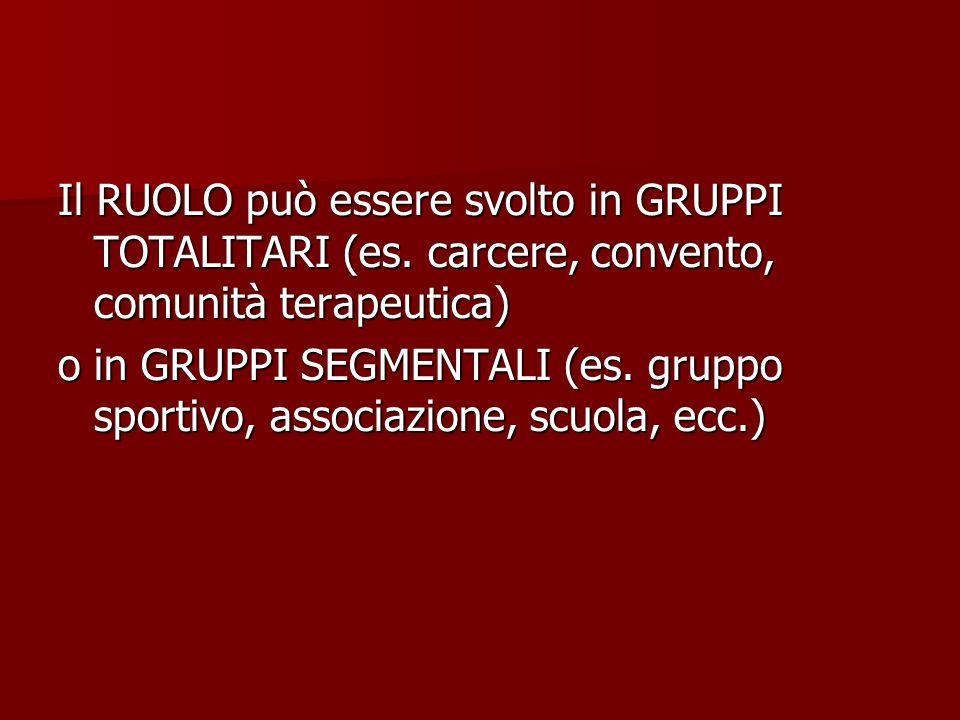 Il RUOLO può essere svolto in GRUPPI TOTALITARI (es.