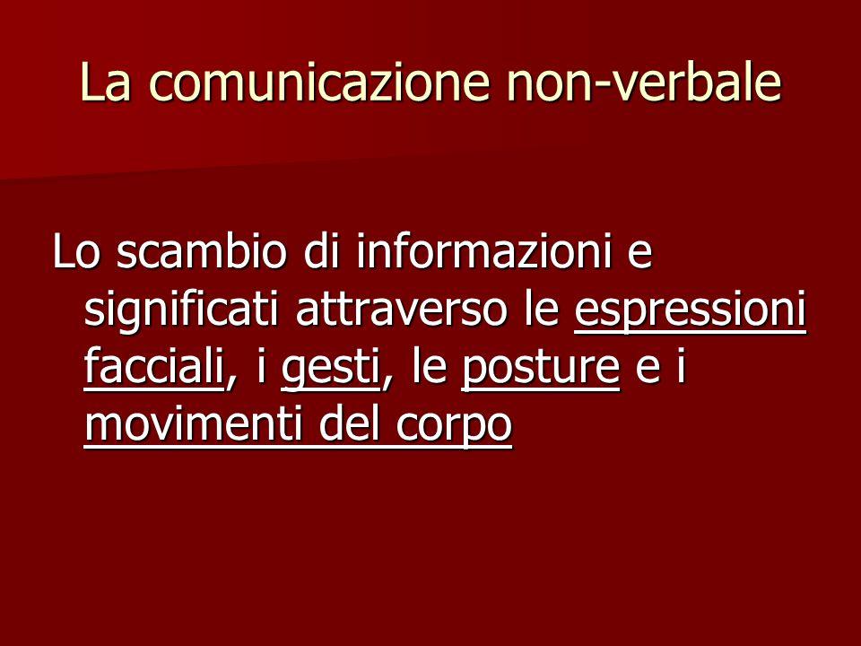 La comunicazione non-verbale Lo scambio di informazioni e significati attraverso le espressioni facciali, i gesti, le posture e i movimenti del corpo