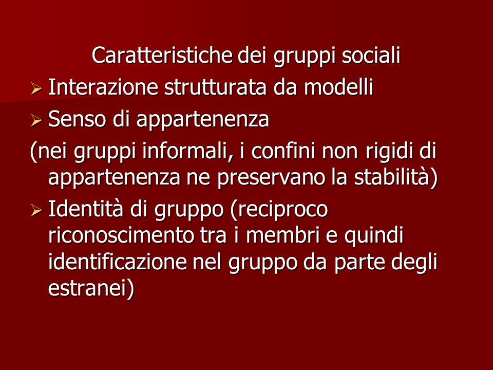 Caratteristiche dei gruppi sociali  Interazione strutturata da modelli  Senso di appartenenza (nei gruppi informali, i confini non rigidi di appartenenza ne preservano la stabilità)  Identità di gruppo (reciproco riconoscimento tra i membri e quindi identificazione nel gruppo da parte degli estranei)