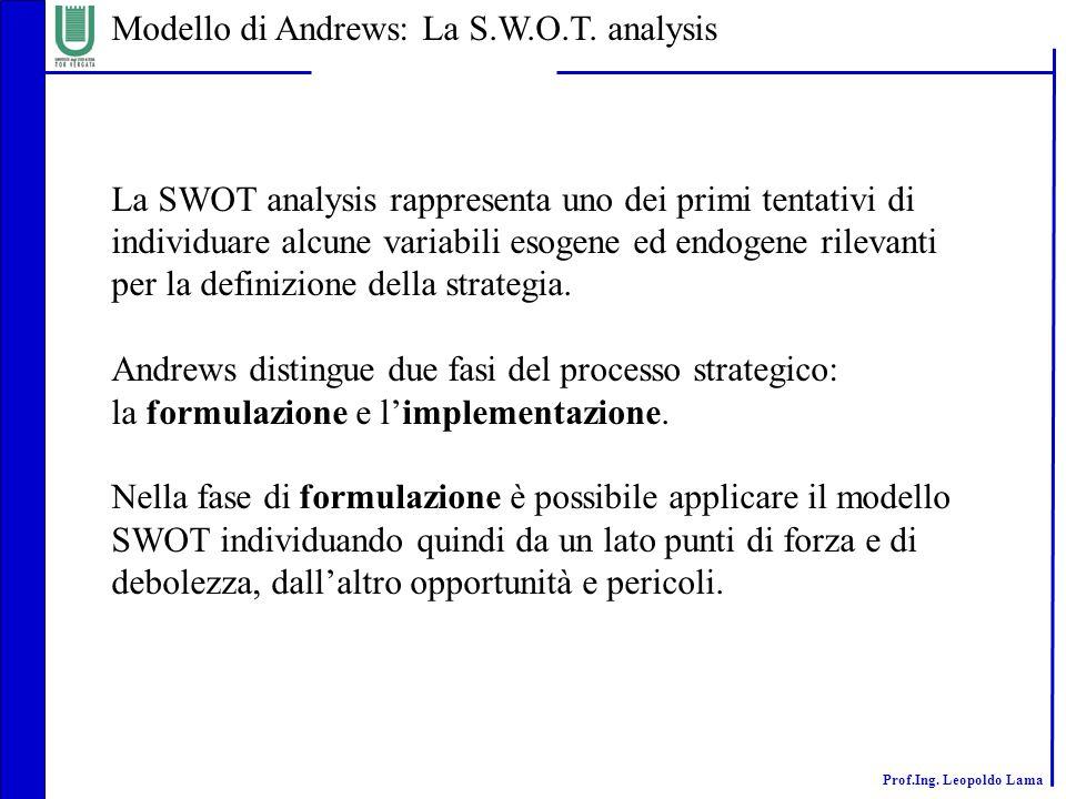 Prof.Ing.Leopoldo Lama Modello di Andrews: La S.W.O.T.