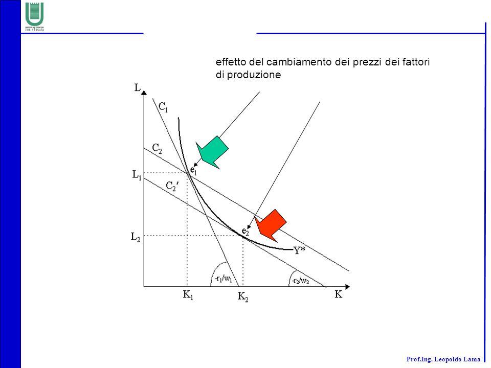Prof.Ing. Leopoldo Lama effetto del cambiamento dei prezzi dei fattori di produzione