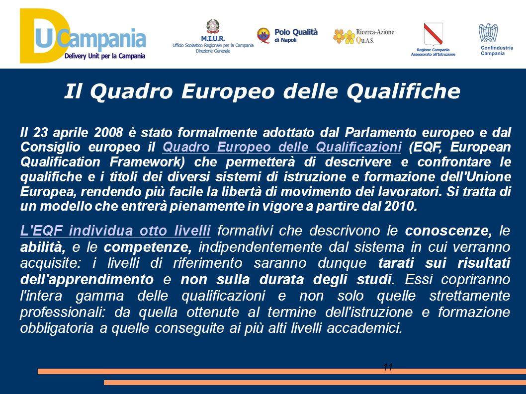11 Il Quadro Europeo delle Qualifiche Il 23 aprile 2008 è stato formalmente adottato dal Parlamento europeo e dal Consiglio europeo il Quadro Europeo
