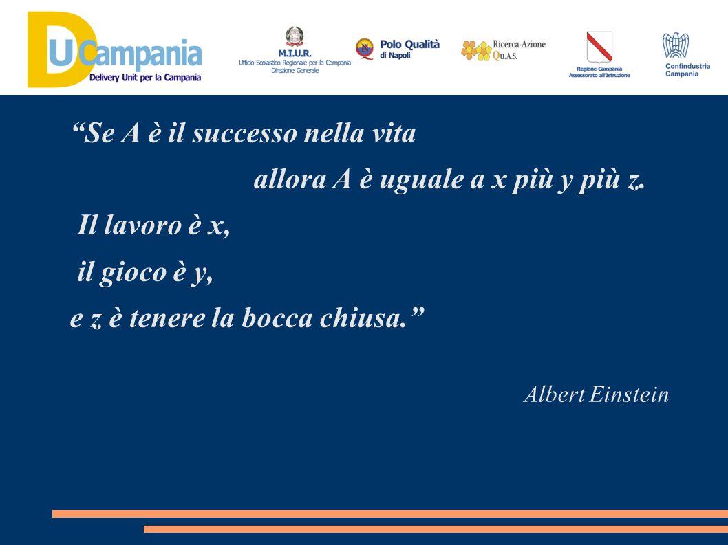 """""""Se A è il successo nella vita allora A è uguale a x più y più z. Il lavoro è x, il gioco è y, e z è tenere la bocca chiusa."""" Albert Einstein"""