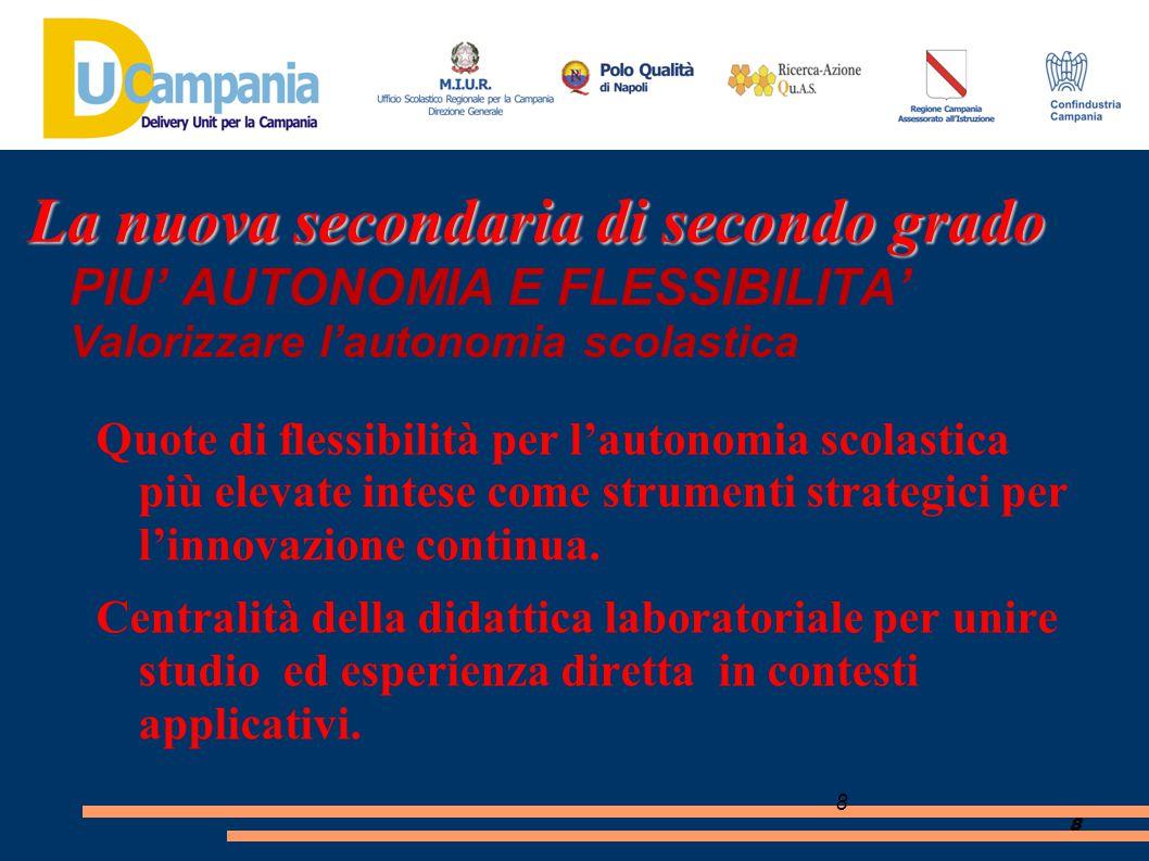 8 8 PIU' AUTONOMIA E FLESSIBILITA' Valorizzare l'autonomia scolastica Quote di flessibilità per l'autonomia scolastica più elevate intese come strumen