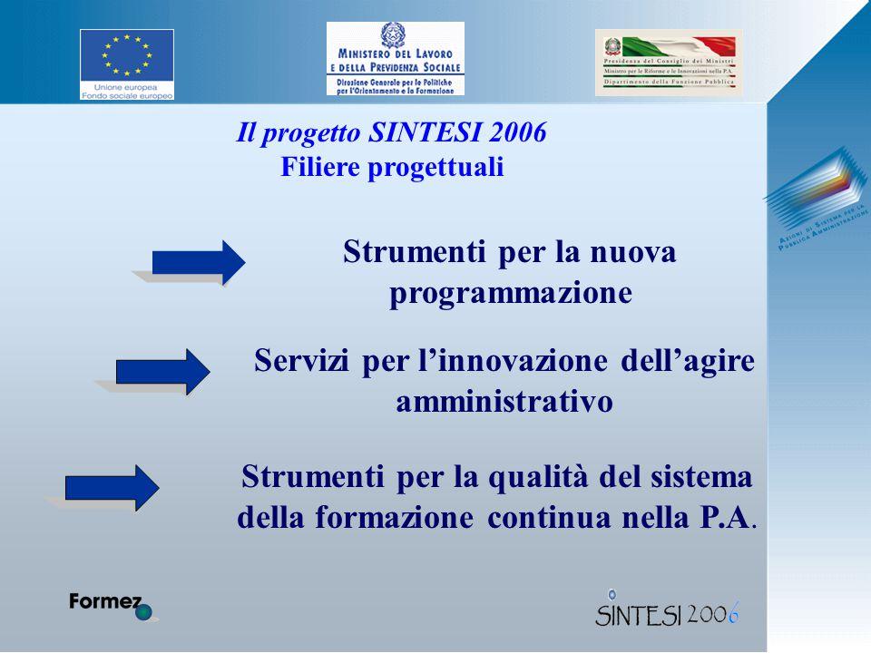 Il progetto SINTESI 2006 Filiere progettuali Strumenti per la qualità del sistema della formazione continua nella P.A.