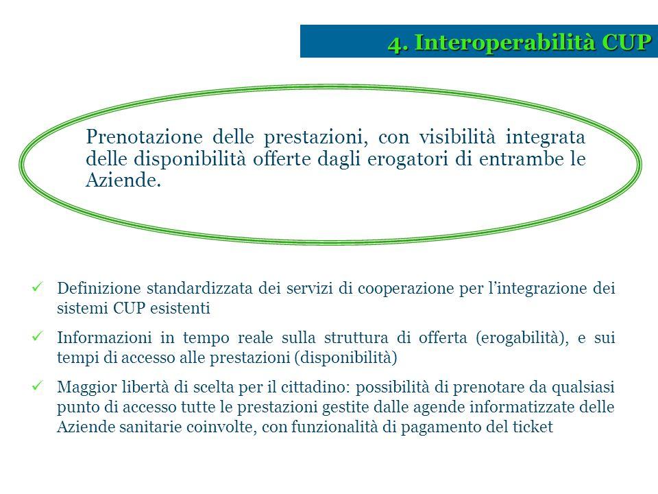 Definizione standardizzata dei servizi di cooperazione per l'integrazione dei sistemi CUP esistenti Informazioni in tempo reale sulla struttura di off