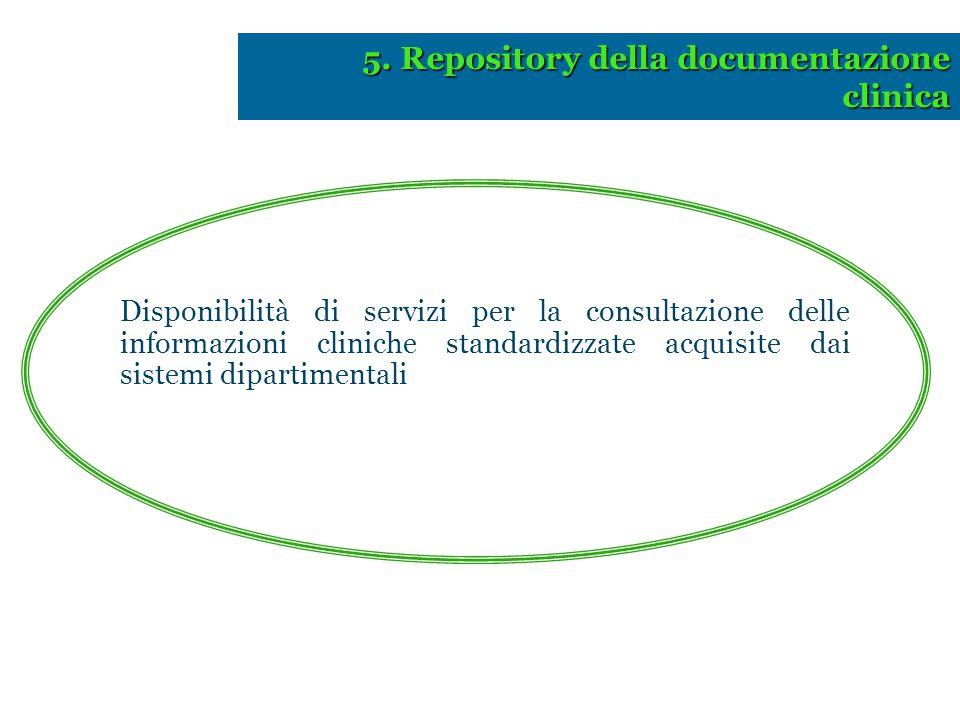5. Repository della documentazione clinica Disponibilità di servizi per la consultazione delle informazioni cliniche standardizzate acquisite dai sist